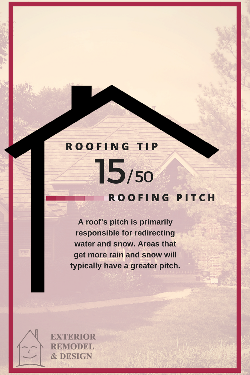 Understanding Roofing Pitch