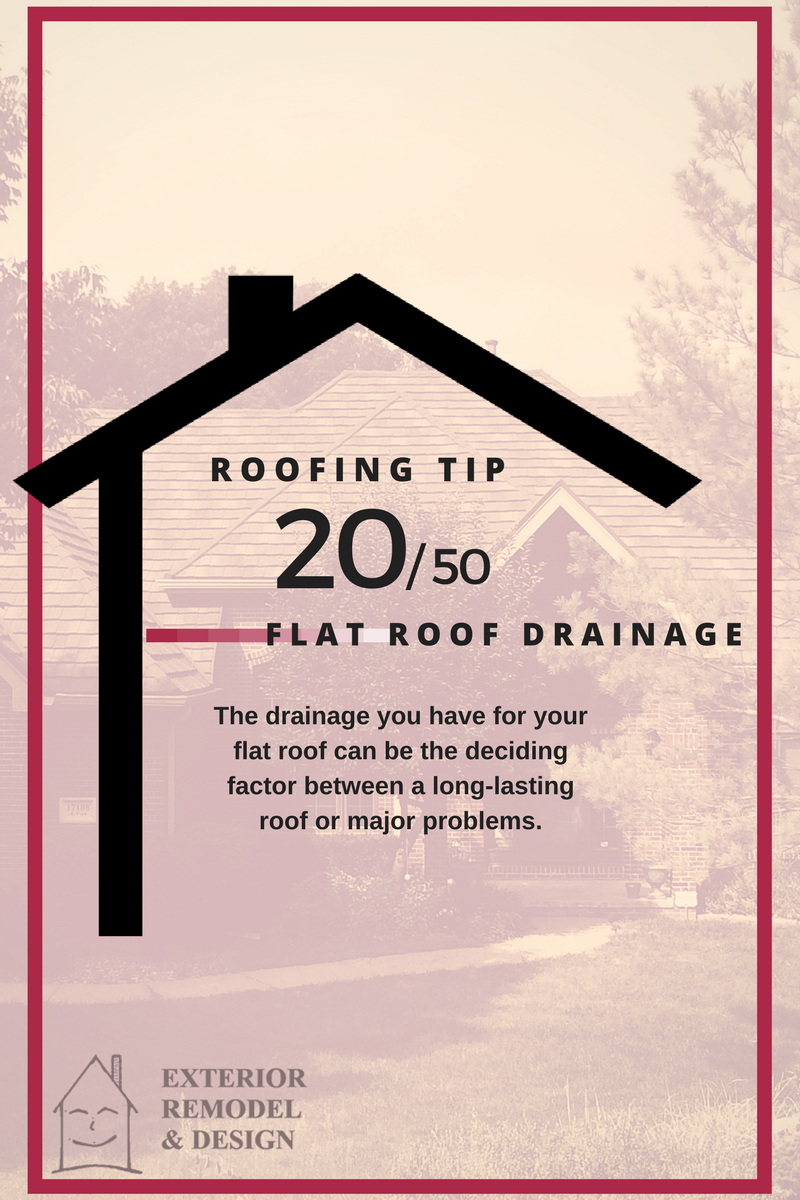 Why Flat Roof Drainage is Important